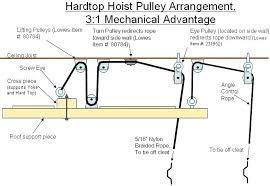 garage pulley system from ceiling pulley lift system garage diy garage pulley system from ceiling garage pulley system