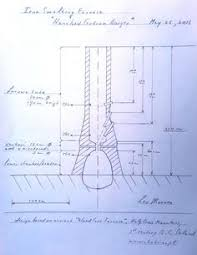 coleman 7900 gas furnace wiring coleman furnace wiring diagram Coleman Furnace Wiring Diagram drawing of the smelting furnace coleman furnace wiring diagram mobile home
