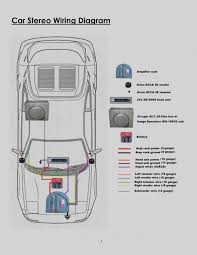 best of car radio wiring diagrams free stereo diagram for wire car wiring diagram software free collection car radio wiring diagrams free unique diagram great creation
