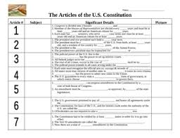 Constitution Articles Of The Constitution Chart Notes In