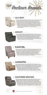 best brands of furniture. Most Popular Recliner Brands At Homemakers Furniture In 2016 Best Of D