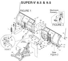 meyervplow com meyer super v super v2 and super vld parts diagrams