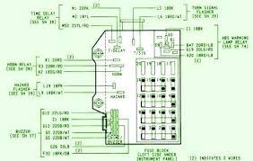 1994 dodge dakota fuse panel diagram wiring diagrams bib 1994 dodge dakota fuse box wiring diagram var 1994 dodge dakota fuse panel diagram