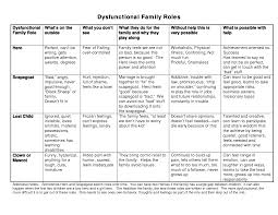 Family Visit Help Page 10 Family Therapy