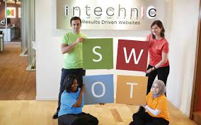 Swot Analysis Of Web Design Company How To Do Swot Analysis For Your Website