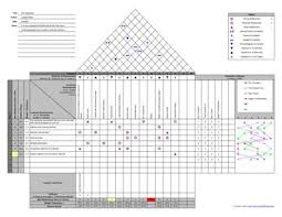 House Of Quality Chart Qfd Online Free House Of Quality Qfd Templates For Excel