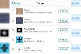 Itunes Philippines Chart Album Sarah Drops Duyan Tops Itunes Ph Chart Anew Abs Cbn News