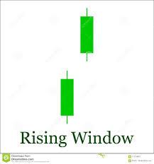 Ca Chart Rising Window Candlestick Chart Pattern Set Of Candle Stick