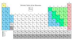 The Periodic Table Compounds Siyavula