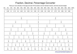 Fraction Decimal Percent Conversion Worksheets for all   Download ...
