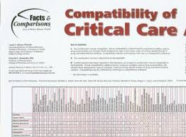 Studentnursinghq Compactatibility Of Critical Care