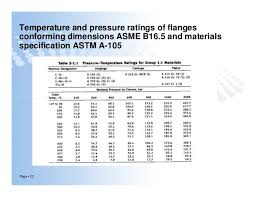 Asme Material Specification Chart Hot Tapping Requirement