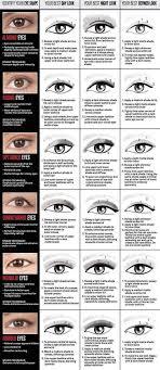eyeshadow eyes