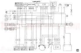 kazuma atv wiring diagram wiring diagram mega 110 atv wiring schematics wiring diagram centre kazuma atv wiring diagram