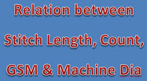Relation Between Stitch Lengths Yarn Count Gsm Machine