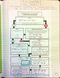 math for 1st grade calculator website matthias schoenaerts how to solve quadratic equation word problems