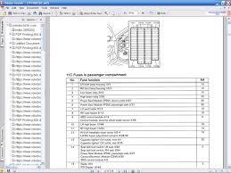 2007 volvo fuse box wiring diagram mega volvo fuse panel diagram wiring diagram paper 2007 volvo xc90 fuse box diagram 2006 volvo s40