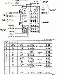 2003 dodge ram fuse box diagram inspirational mercury grand marquis dodge charger fuse diagram 2003 dodge ram fuse box diagram fresh 2003 dodge ram fuse box wiring diagram dodge wiring