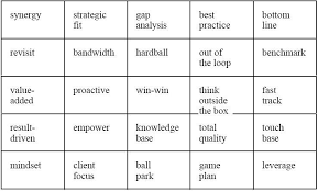 buzzword bingo generator the ubiquity of buzzwords and business speak language glossophilia