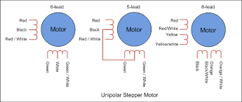 unipolar stepper motor vs bipolar stepper motors unipolar stepper motor