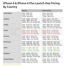 Apple Iphone Pricing Chart Iphone 6 And Iphone 6 Plus Launch Day Pricing By Country