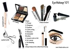 eye makeup basics for beginners eye makeup 101