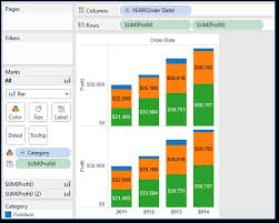 How To Show Totals Of Stacked Bar Charts In Tableau Credera