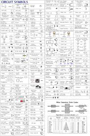 electrical wire size table wire the smaller the gauge schematic symbols chart electric circuit symbols a considerably complete alphabetized table