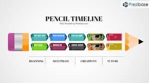 creative timelines for school projects timeline prezi templates prezibase