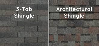 The Asphalt Shingle 3 Tab VS Architectural Millikens Roofing