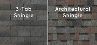 architectural shingles vs 3 tab. The Asphalt Shingle: 3 Tab VS. Architectural Shingles Vs I