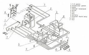 ez go wiring ez go wiring diagram 36 volt wiring diagrams Ez Wiring 21 Circuit Harness Diagram ez go wiring diagram wiring diagram and fuse box ez go wiring 79 likewise ez wiring ez wiring 21 circuit harness diagram