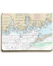 Tide Free Charts Library