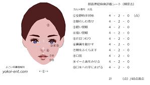 顔面 神経 麻痺 原因