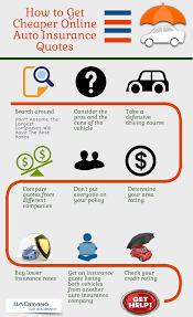 ctp car insurance quote raipurnews