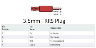 wiring diagram for mm stereo plug wiring diagram 3 pole 5mm jack wiring get image about diagrams