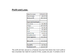 Proffit And Loss Profit And Loss Account A Level Business Studies Marked By