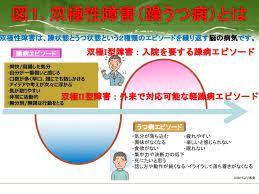 The site owner hides the web page description. 双極性障害 精神ç§' 神経ç§' 心療内ç§' 精神ç§'の医療法人å'Œæ¥½ä¼š
