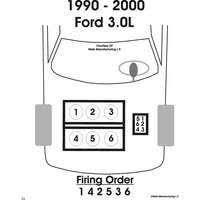 2002 ford taurus spark plug wire diagram 2002 2003 ford taurus spark plug wiring diagram 2003 wiring diagrams cars on 2002 ford taurus spark