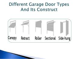 types of garage door openersGarage Types Of Garage Doors  Home Garage Ideas