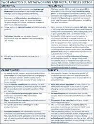 Swot Analysis Example Inspiration 44 HR SWOT Analysis Examples PDF Word Pages