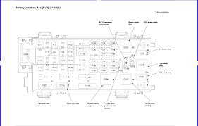ford explorer sport trac fuse diagram 2008 Ford Explorer Fuse Diagram 94 Ford Explorer Fuse Box Diagram