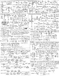 formula sheets for geometry andys physics math astronomy cheat sheets