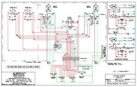 rotork k series wiring diagram rotork image wiring rotork motor operated valve wiring diagram rotork auto wiring on rotork k series wiring diagram