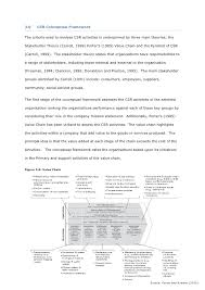 sample college admission essay on csr just as there are some who overemphasize the importance of corporate social responsibility there are others who criticize the concept and propose that any