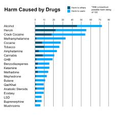 substance abuse   wikipediadrug misuse edit