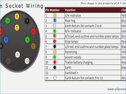 13 pin towing electrics wiring diagram wiring solutions 13 pin towbar electrics wiring diagram 13 pin towing socket wiring diagram vw trailer plug