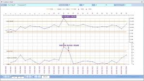 Free Process Control Database Feature 3 Simple Control Chart