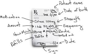 doctor prescription pad example prescriptions prescription writing 101
