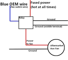 spal electric fan wiring diagram wiring diagram spal electric fan wiring diagram electronic circuit